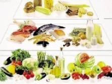 Причина перегруженные жировые клетки